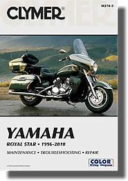 Yamaha Royal Star 1300 cm³ (1996-2013)