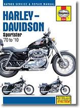 Harley-Davidson Sportster 1970 à 2010