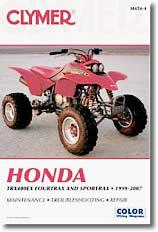 Honda TRX400EX Fourtrax, Sportrax