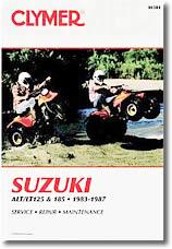 Suzuki ALT/LT 125 et 185 (1983-1987)