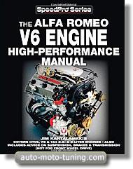 Alfa 75 moteurs V6