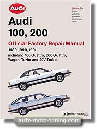 Audi 100 et Audi 200 (1989-1991)