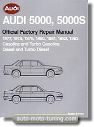 Revue technique Audi 5000 (1977-1983)