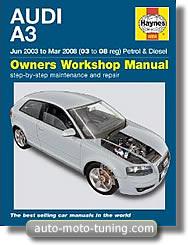 Revue technique Audi A3 (2003-2008)