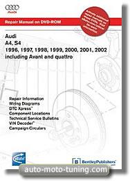 DVD Audi A4 sur DVD (1996 à 2001)