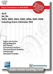 DVD Audi A4 sur DVD (2002-2008)