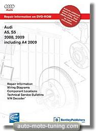 Revue technique Audi A5