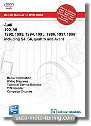 DVD Audi A6 (1992-1998)