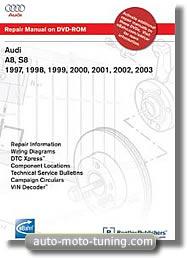 Audi A8 / DVD (1997-2003)