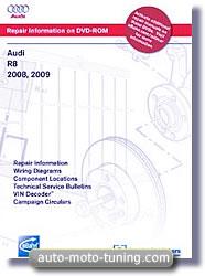 Revue technique Audi R8