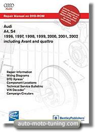 RTA Audi S4