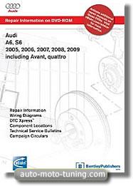 Revue technique Audi S6