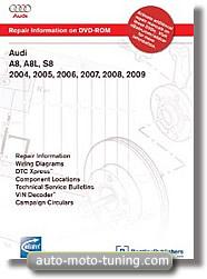 Audi S8 de 2004 à 2009
