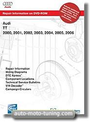 Revue technique Audi TT