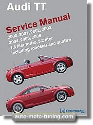 RTA Audi TT 2000 à 2006