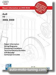 Revue Audi TT boîte auto et manuelle