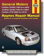 Revue Cadillac DeVille (1994 à 2005)