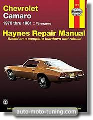 RTA Chevrolet Camaro (1970-1981)