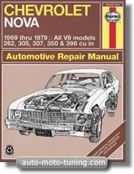 Revue technique Chevrolet Nova