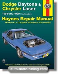 RTA Chrysler Laser (1984-1989)