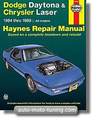Dodge Daytona (1984-1989)