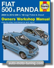 RTA Fiat Panda (2004-2012)