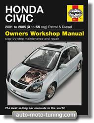 Revue technique Honda Civic (2001-2005)