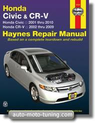 Revue technique Honda Civic et CR-V (2001-2010)