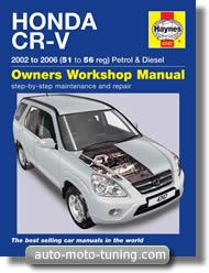 Revue technique Honda CR-V (2002-2006)