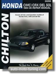 Revue technique Honda CRX (1984-1995)