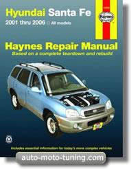 RTA Hyundai Santa Fe (2001-2006)