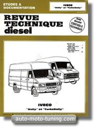 Iveco (1978-1984)