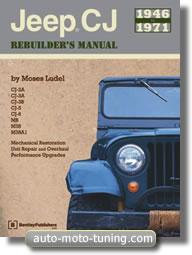 RTA Jeep CJ (1946 à 1971)