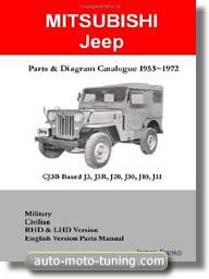 Catalogue de pièces détachées Jeep CJ 1953-1972
