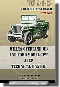 Manuel d'atelier technique Jeep Willys (Manuel militaire)