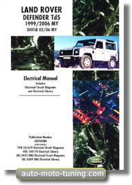 Revue technique Land Rover Defender (Circuits électriques)