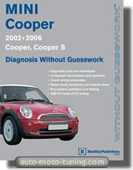 MINI Cooper diagnostic