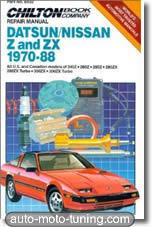Z et ZX (1970-1988)