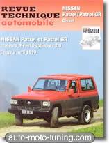 Patrol (1989-1998)
