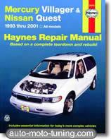 Quest (1993-2001)