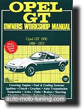 Revue technique Opel GT 1900 (1968-1973)