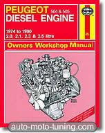 Revue Peugeot 505 (1974-1990)