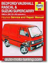 Revue technique Suzuki Supercarry