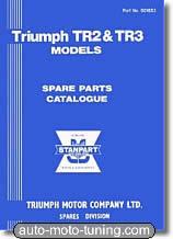 Triumph TR2 et TR3, catalogue de pièces détachées