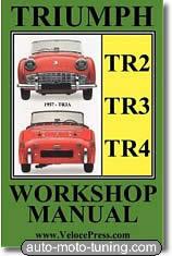 Revue technique Triumph TR2 - TR3 -TR4 (1953-1965)