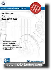 Revue technique Volkswagen Eos (2007-2009)