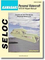 Jet ski Kawasaki (1973 à 1991)
